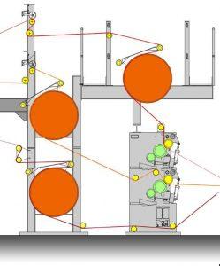 Fosber_Double_Backer_Glue Unit_Crest_Diagram